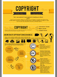 How To Make An If Then Flow Chart Copyright Flowchart Can I Use It Yes No If This Then