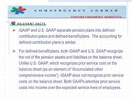 definitions of balance sheet pensions other post employment benefits after sfas no ppt download