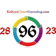 Kalyan Chart Guessing Kalyanchartgues Twitter