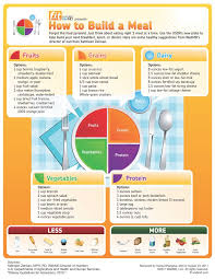 135 best Teaching Nutrition and Healthy Eating to Kids images on ...