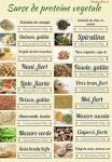 alimente care contin proteine