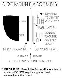 firestik wiring diagram firestik wiring diagrams cb causes instrument panel to shut down page 2