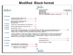 Full Block Business Letter Format 9 Magnolian Pc