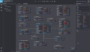 Best Way To Design A Database The 28 Best Database Er Diagram Tool Technique Wiring