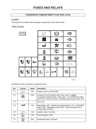 renault clio fuses relay mechanical fan renault laguna 2 fuse box location Renault Laguna 2 Fuse Box Diagram #17