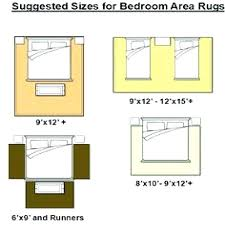 rug size under queen bed rug sizes under queen bed rug under queen bed unique area rug size under queen bed