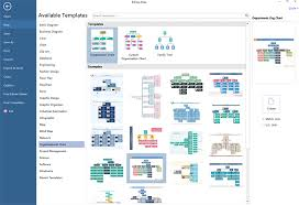 Best Org Chart Builder The Best Organogram Maker Software You Should Know Org