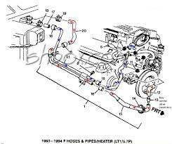 diagram for 1995 camaro fuel wiring diagrams best 4th gen lt1 f body tech aids drawings exploded views 1995 camaro ss diagram for 1995 camaro fuel