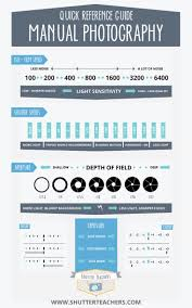 complex topics explained perfectly by infographics design school photography infographic