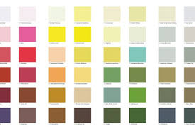 Magnolia Paint Colour Chart Rigorous Colour Chart For Walls Colour Coded Chopping Board