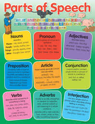 Parts Of Speech Chart Australian Teaching Aids Educational