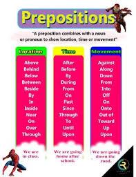 Preposition Chart