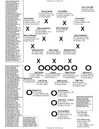 Updated 2018 Alabama Football Depth Chart Position Guide