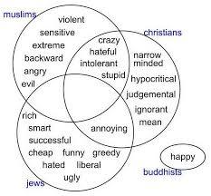 Similarities Between Christianity And Judaism Venn Diagram Diagram Judaism Christianity And Islam Venn Diagram Full
