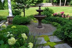 Backyard Landscape Design Plans Simple Garden Landscaping Ideas Metalrus