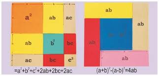 Algebra Identity Set Of 2 For Mathematics