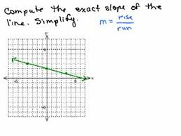 graphing 10 finding slope from a graph help in high school math algebra free math help s by mathvids com