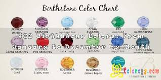 Amethyst Color Chart 62 Birthstone Colors From January To December By Month Meanings