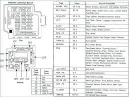 universal fused headlight switch wiring diagram wiring diagram 93 sable headlight wiring diagram wiring diagram for you u2022s10 headlight wiring diagram schematic