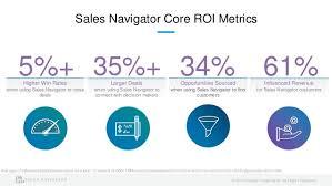 Sales Navigator Core Roi Metrics