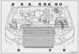 65 admirably gallery of 2003 toyota tacoma wiring diagram flow 2003 toyota tacoma wiring diagram pleasant prtment 2006 toyota ta a engine diagram toyota auto of