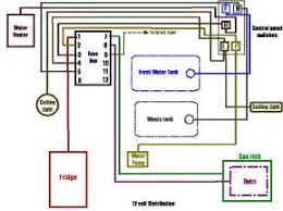 caravan 12v wiring diagram images caravan 12v wiring diagram wiring diagram schematics