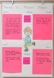 language arts anchor charts maniac magee