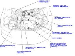 1998 honda accord engine diagram solved where is p0132 o2 sensor 1998 honda accord lx engine diagram 1998 honda accord engine diagram solved where is p0132 o2 sensor located 1998 2002 honda accord