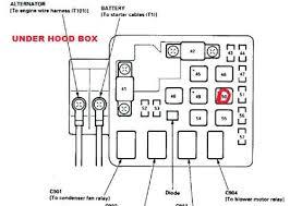 1994 honda accord fuse box manual wiring diagram simonand 1995 honda civic fuse box location at 1994 Honda Civic Fuse Box Diagram