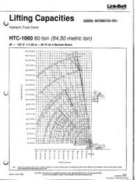 Telescopic Boom Link Belt Specifications Cranemarket Page 2