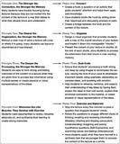 metacognitive essay example book report summary editing essay metacognition essay example 695 words bartleby