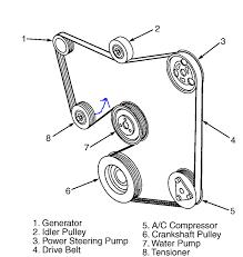 1999 mercury mystique tire diagram not lossing wiring diagram • 1999 mercury mystique engine diagram wiring diagram third level rh 13 7 15 jacobwinterstein com 1996 mercury mystique 1999 mercury mystique problems