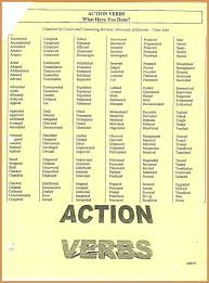 List Of Action Verbs For Resumes Artemushka Com
