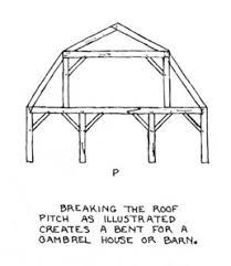 Design Gambrel Roof Structures And Wind Uplift  JLC Online Gambrel Roof Plans