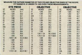 Leupold Scope Cover Fit Chart Best Picture Of Chart