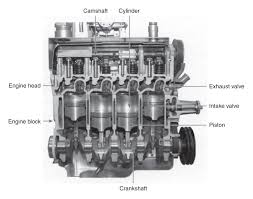 4 cylinder engine related keywords suggestions 4 cylinder 18099 27 04 12 3 56 15 jpeg resolution 1477 x 1162 pixel