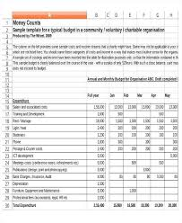 Sample Budget For Non Profit Organization Non Profit Budget Template Excel Ideas For Fundraising Event