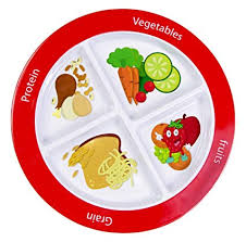 healthy food plate for kids. Fine Kids Choose MyPlate For Kids Nutrition Plate To Healthy Food For H