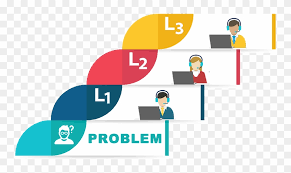 L1 And L2 Technical Support L1 And L2 Support Free Transparent Png Clipart