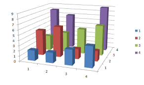 Vba Excel Macro 3d Chart Stack Overflow