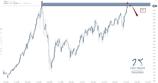 Trade Idea Asx 200 Hitting Major Resistance Aths Jul