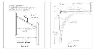 closet door jamb switch car door jamb switch installation door jamb diagram photo 6 of 8
