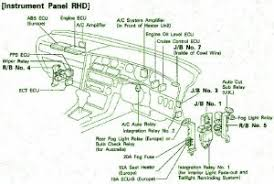 toyota wish fuse box location on toyota images free download 1990 Toyota Pickup Fuse Box Diagram 1990 toyota camry fuse box diagram 2003 toyota corolla fuse box diagram clark forklift fuse box 85 Toyota Pickup Fuse Box Diagram