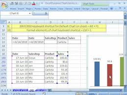 Advanced Charts In Excel 2010 Excel Dynamic Chart 4 Advanced Filter
