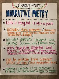 Characteristics Of Narrative Poetry Anchor Chart Poetry
