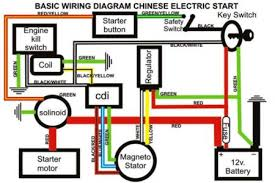 cdi wiring diagram atv cdi inspiring car wiring diagram 110cc atv cdi wiring diagram petaluma on cdi wiring diagram atv