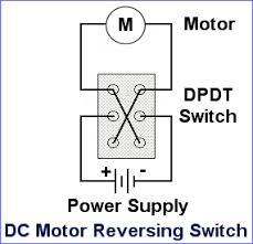 ac motor reversing switch wiring diagram ac image chapter 9 motor reversing and jogging nabilaheruputri on ac motor reversing switch wiring diagram