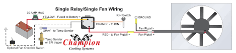 fan relay diagram wiring diagrams best how to properly wire electric cooling fans volvo fan relay wiring diagram fan relay diagram