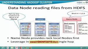 informatica training videos creating mapping in informatica big data hadoop online training hdfs file storage tutorial 1 part 2