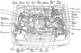 similiar 2001 mustang v6 fuse diagram keywords harley davidson night train as well 1999 chevy prizm fuse box diagram